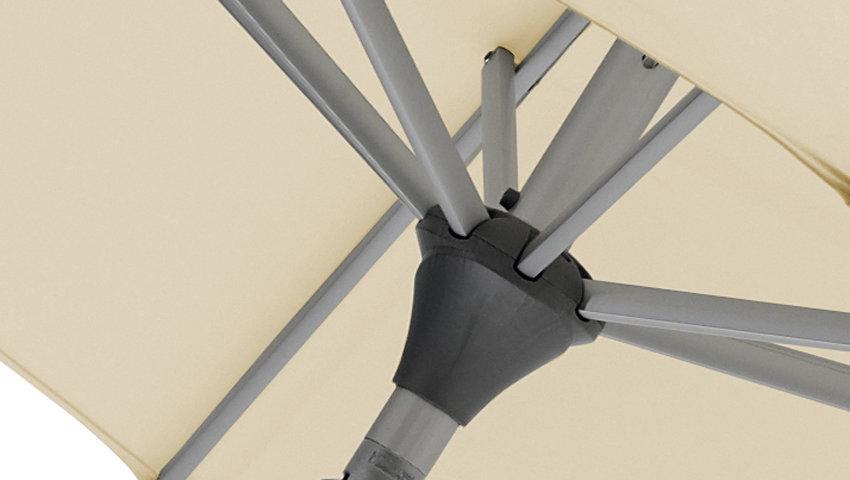 Ersatzbespannungen Fur Sonnenschirme Einfach Austauschen