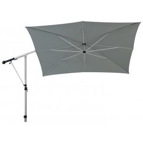 Schirmfläche