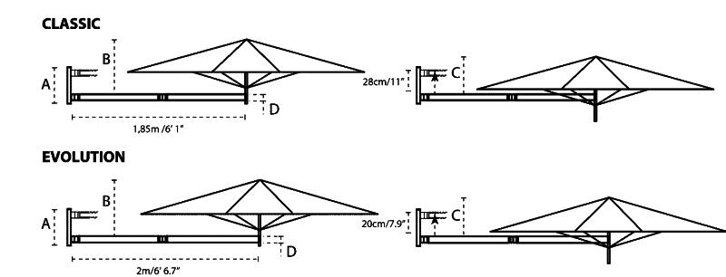 komplettset wand paraflex sonnenschirm 230x230cm quadratisch. Black Bedroom Furniture Sets. Home Design Ideas
